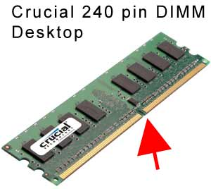 What is RAM (Random Access Memory)? | Daves Computer Tips