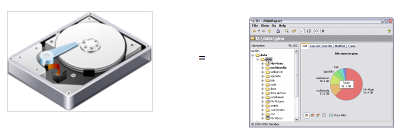 Combined_HDD_and_JDiskReport