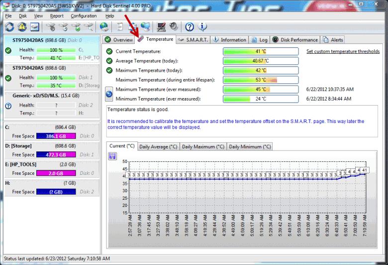 hard drive sentinel smart temperature monitor