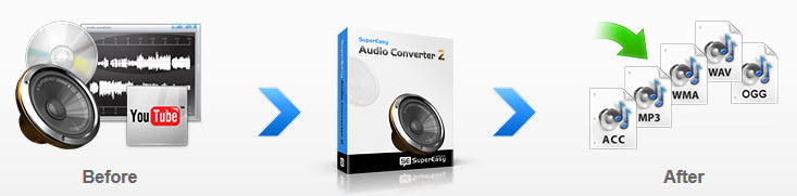 supereasy audio convert logo