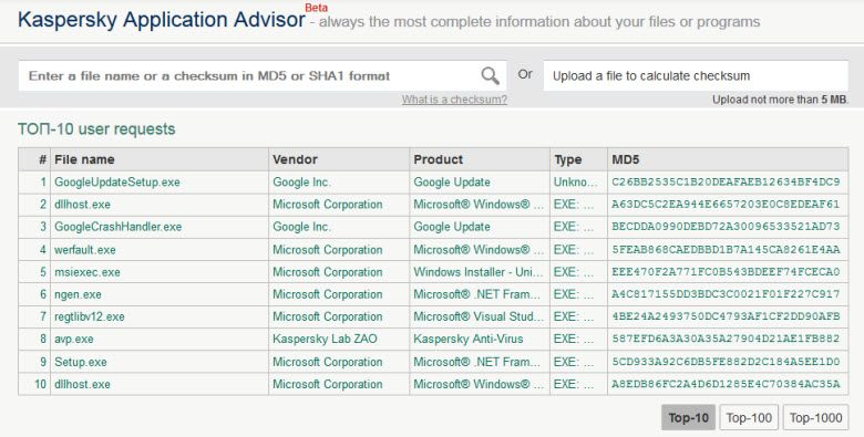 kaspersky application advisor 1