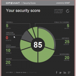 Security Score: Check your security with OPSWAT's Free App
