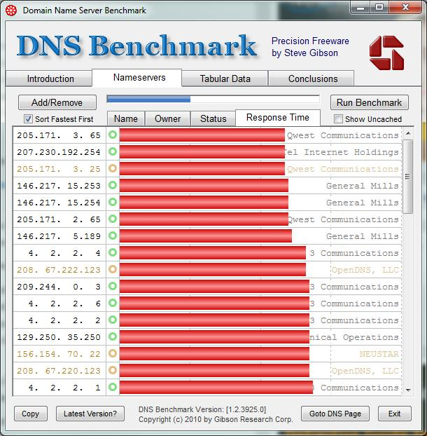 DNS – What Is It and How To Find The Best One For You | Daves