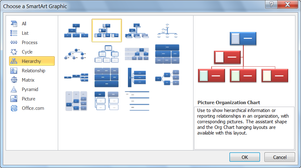 How to create an organization chart in word 2010 daves computer tips