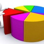 XP Market Share Drops 11% – Chrome Browser Hits 2nd Spot