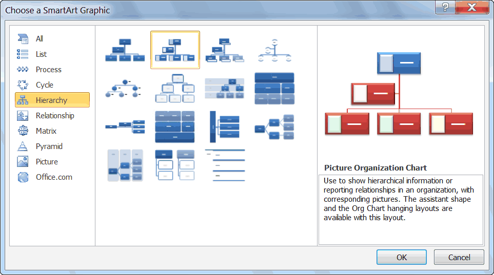 How to Create Organization Charts in Word 2010 | Daves Computer Tips