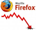 Firefox Slowly Slipping into Oblivion?
