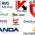 How Effective is Your Antivirus at Protecting Itself?