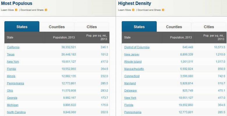 us-population-charts-image-1