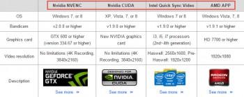 GPU encoding
