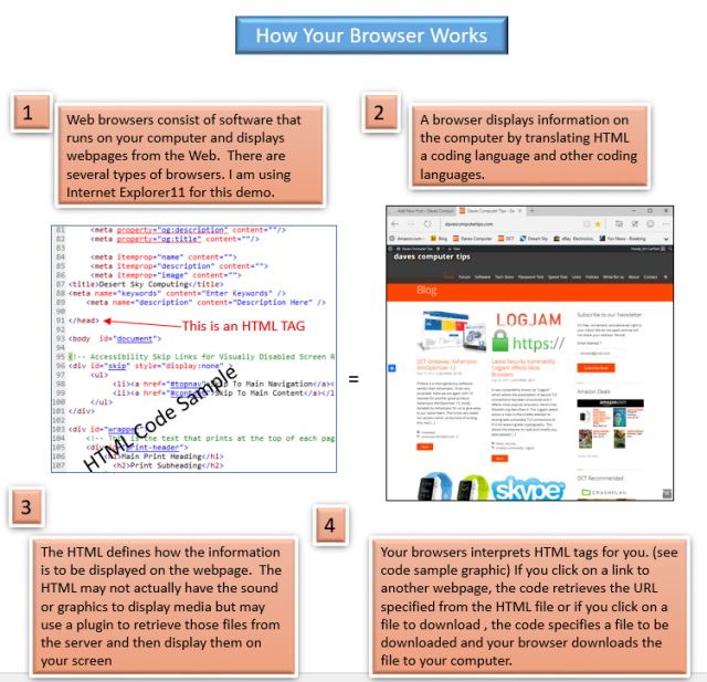 How Your Browser Works 1