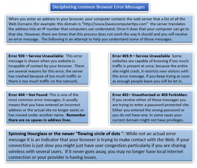 How Your Browser Works 3