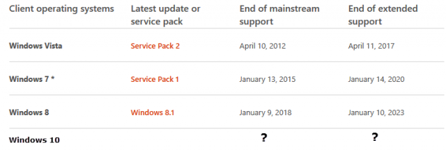 windows support lifecycle