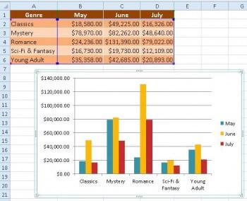 Original Chart In Excel