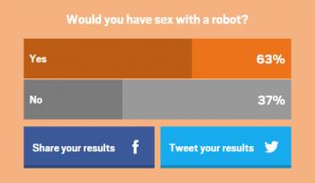 robot poll
