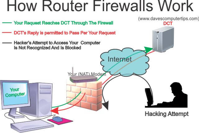 Administrative Tools Windows Firewall With Advanced