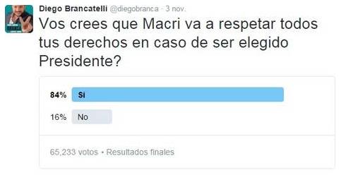tweet-poll
