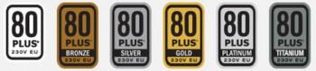 80_PLUS_ratings