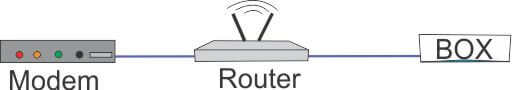 box router