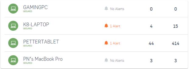 sophos home-alerts
