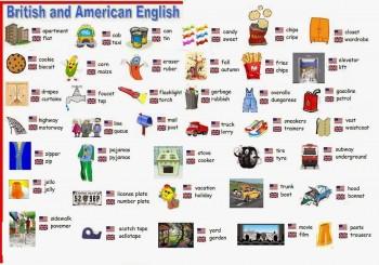 american-brit-guide