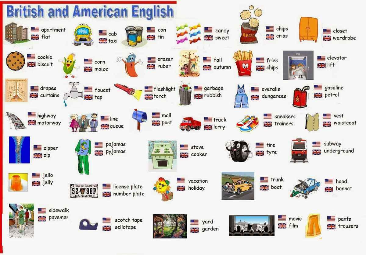 Do You Speak British or American? | Daves Computer Tips