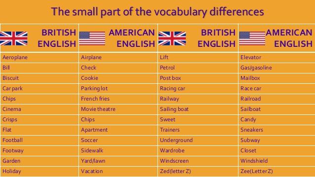 british-vs-american-7-638