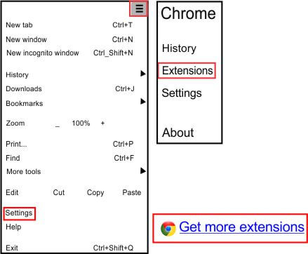 Using Browser Extensions – Internet Safety | Daves Computer Tips