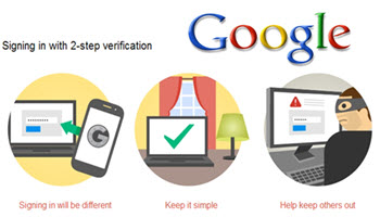 google-two-step-verification-feature-image