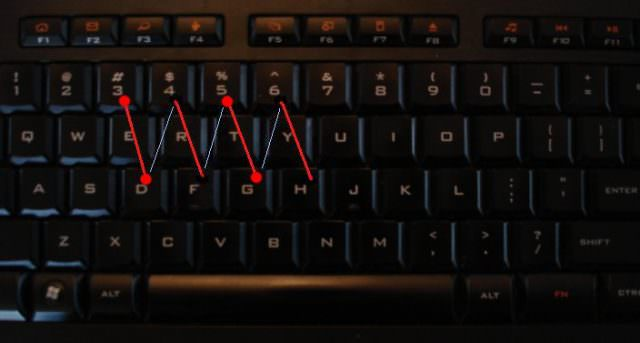 keystroke pattern demonstrated