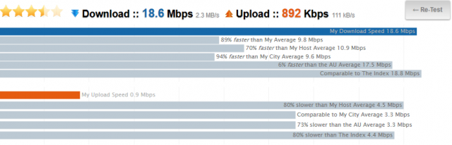 speedtest-testmynet