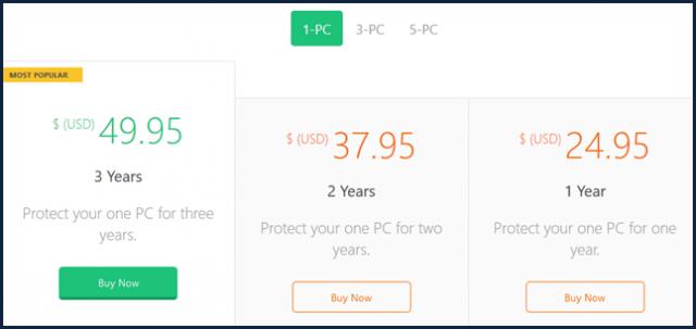 zemana-premium-pricing-plans