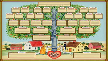 genealogy-tree-feature-image