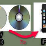 How To Transfer Songs From CD To iPod Using iTunes