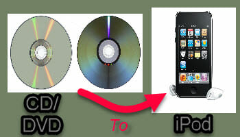 cd-to-ipod-feature-image
