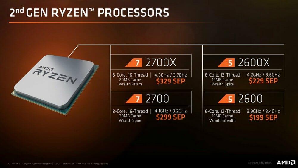 AMD Ryzen 2600X – An Essential Gaming Upgrade | Daves