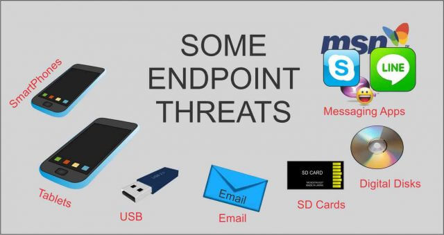 some-endpoint-threats