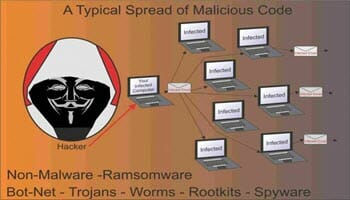 fileless-malware-feature-image