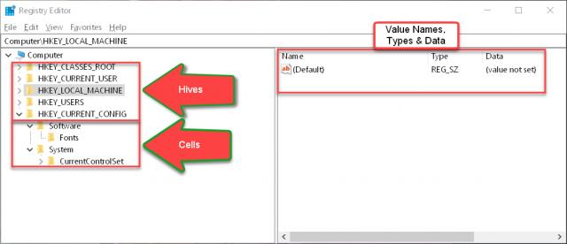 windows-registry-layout