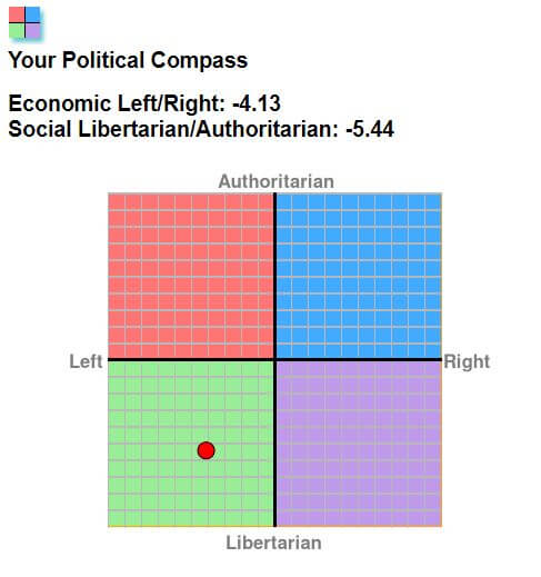 my-political-compass-left-libertarian