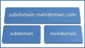 sub-domain-feature-image