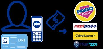 poner-efectivo-en-tu-celular-copia