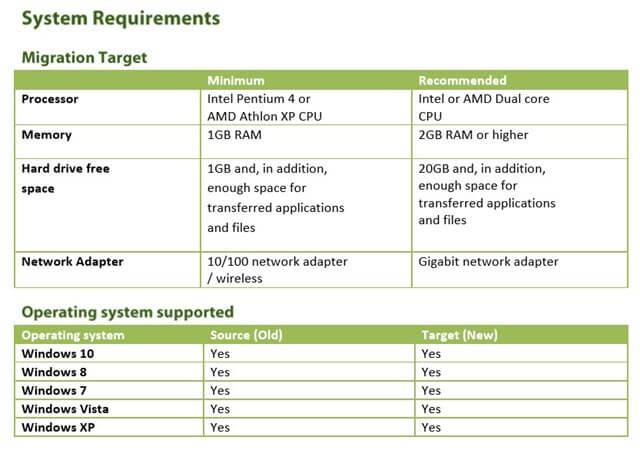 zinstall-migration-kit-pro-system-req