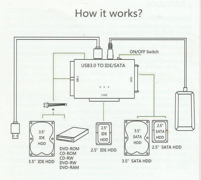ide-sata-to-usb-setup-guide