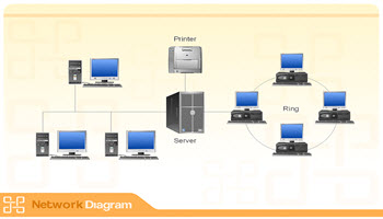 network-printing-feature-image