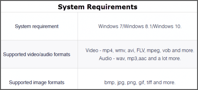 RecExperts system requirements