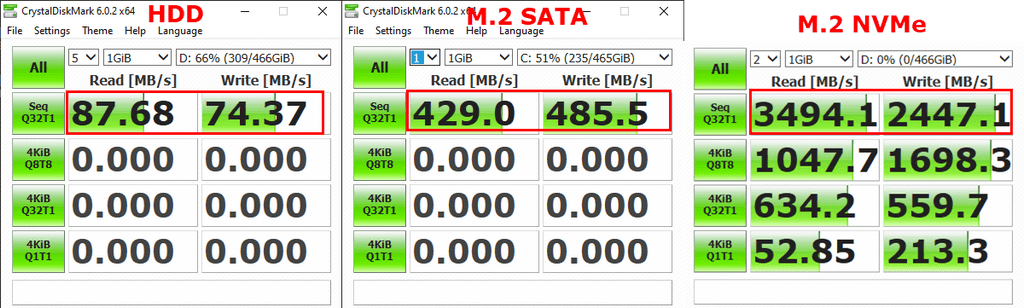 hdd-SSD-speed-test