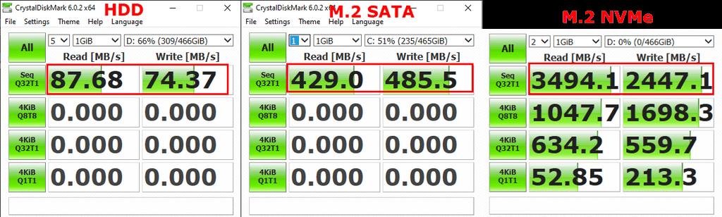 hdd-SSD-speed-test
