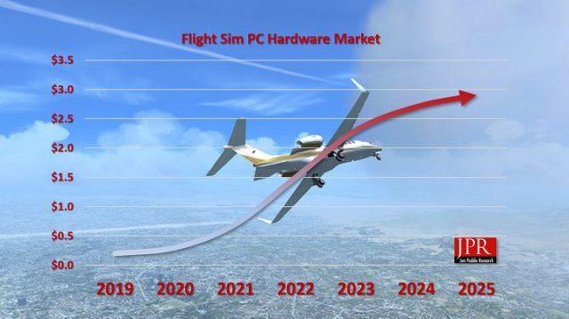 Flight-Sim-PR-001