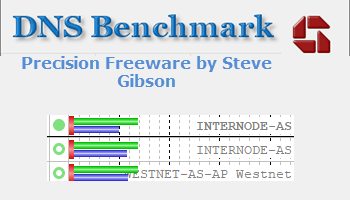 dnsbench-feature-image